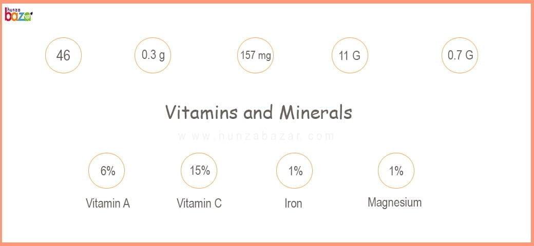Aloo-Bukhara-vitamins